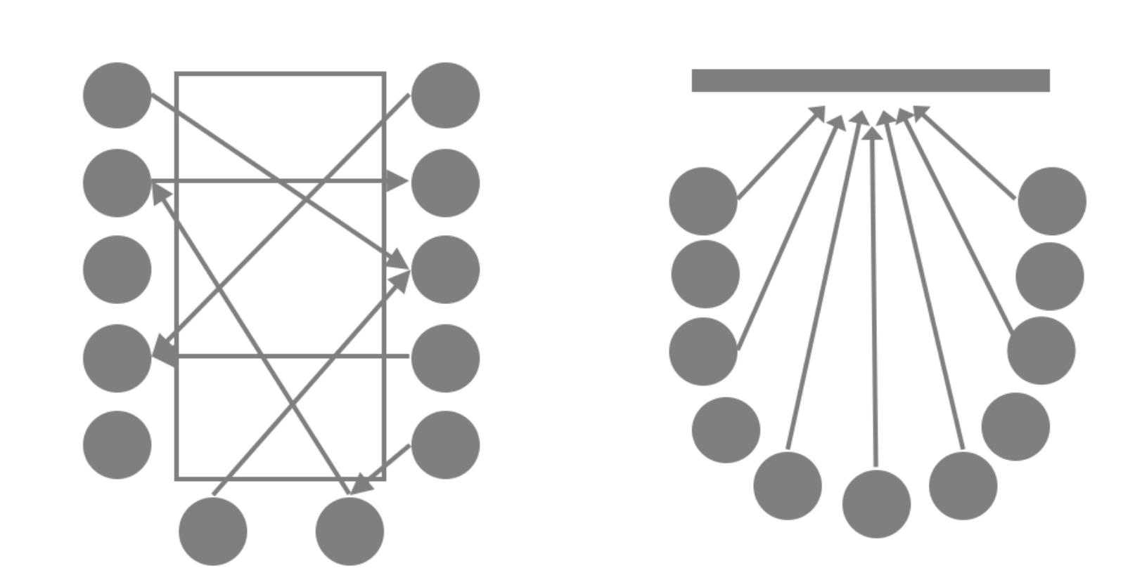 ホワイトボードの効果 イメージ図