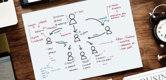 株式会社bridge イノベーターを支援するデザインファーム