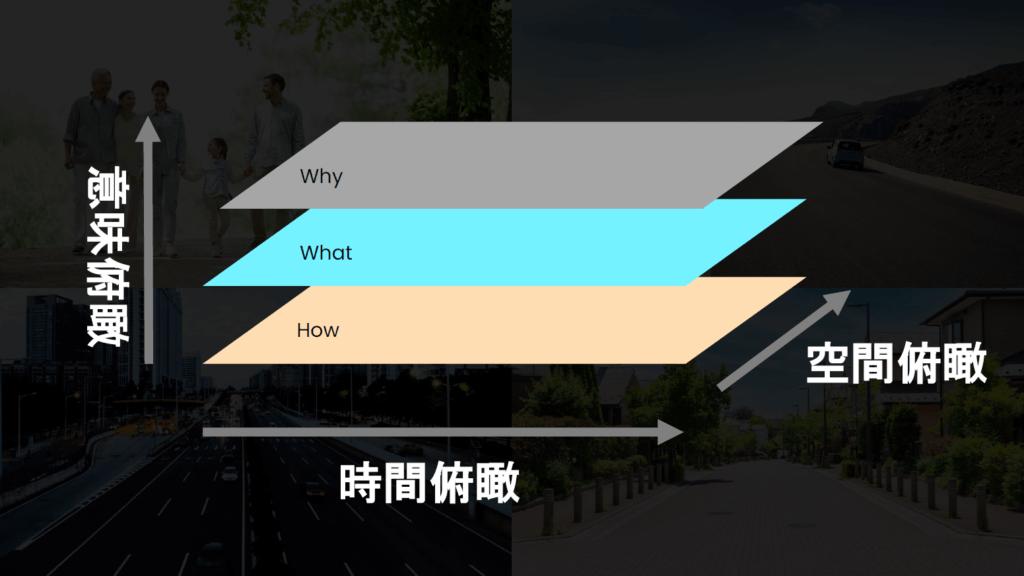 bridge提案「デザインフィクションWS」